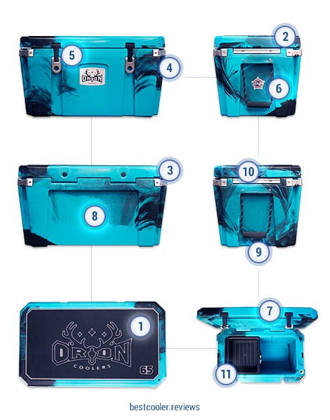 orion coolers features