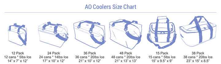 ao coolers size chart