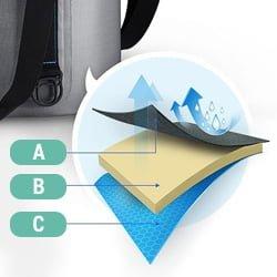 homitt cooler insulation