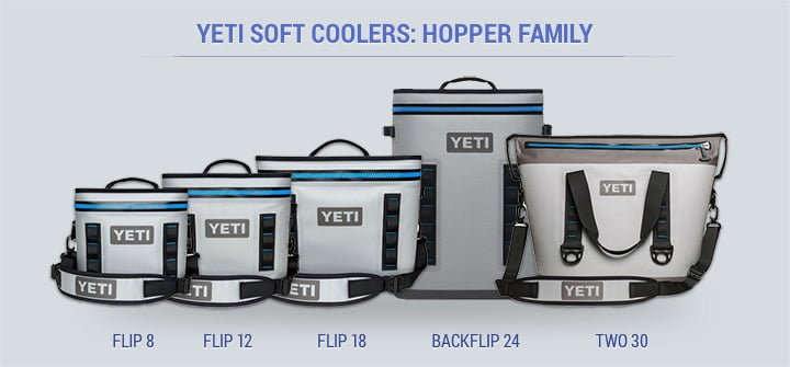 yeti soft coolers hopper family
