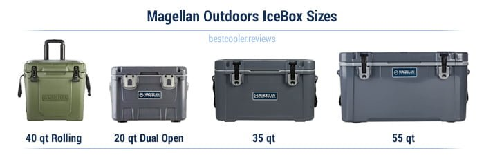 Magellan Outdoors IceBox cooler Sizes